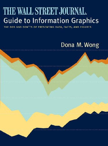 Dona M. Wong to information graphics