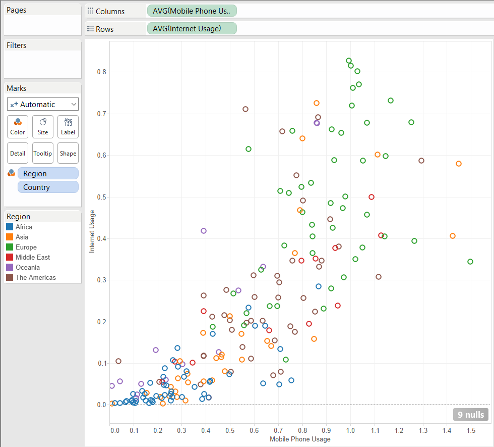 Connected scatter plots 02