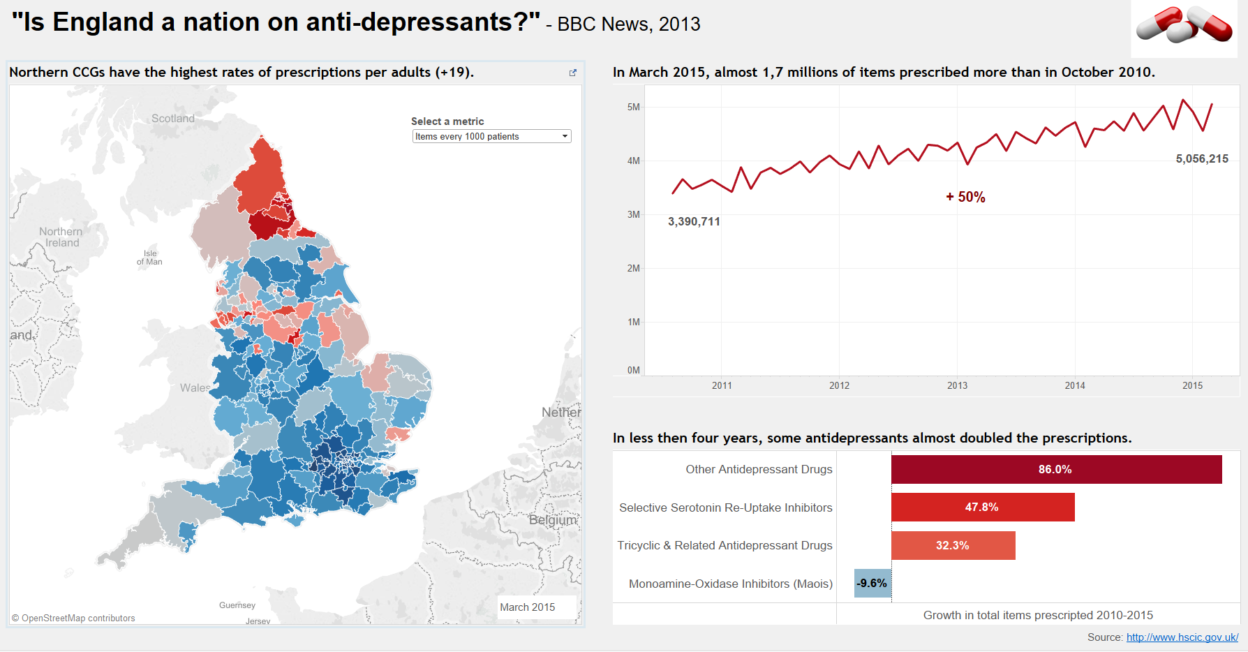 Dashboard #1: Is England a Nation on Antidepressants?
