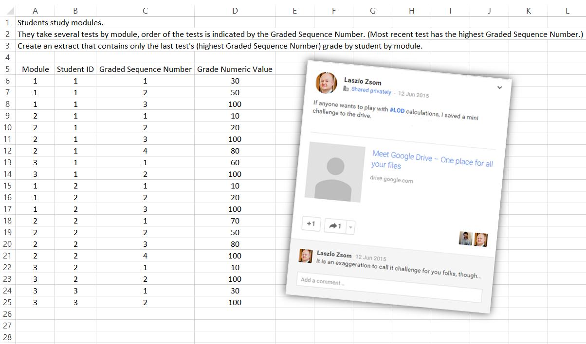 Laszlo Challenge w Excel