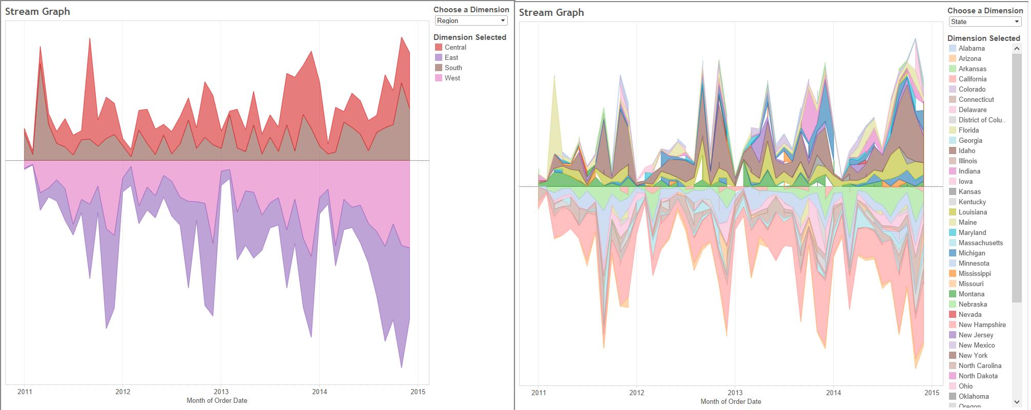 Stream Graphs