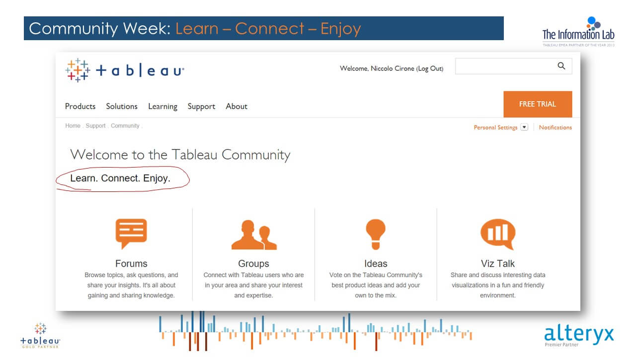 Click on the image to go to Tableau Forum!