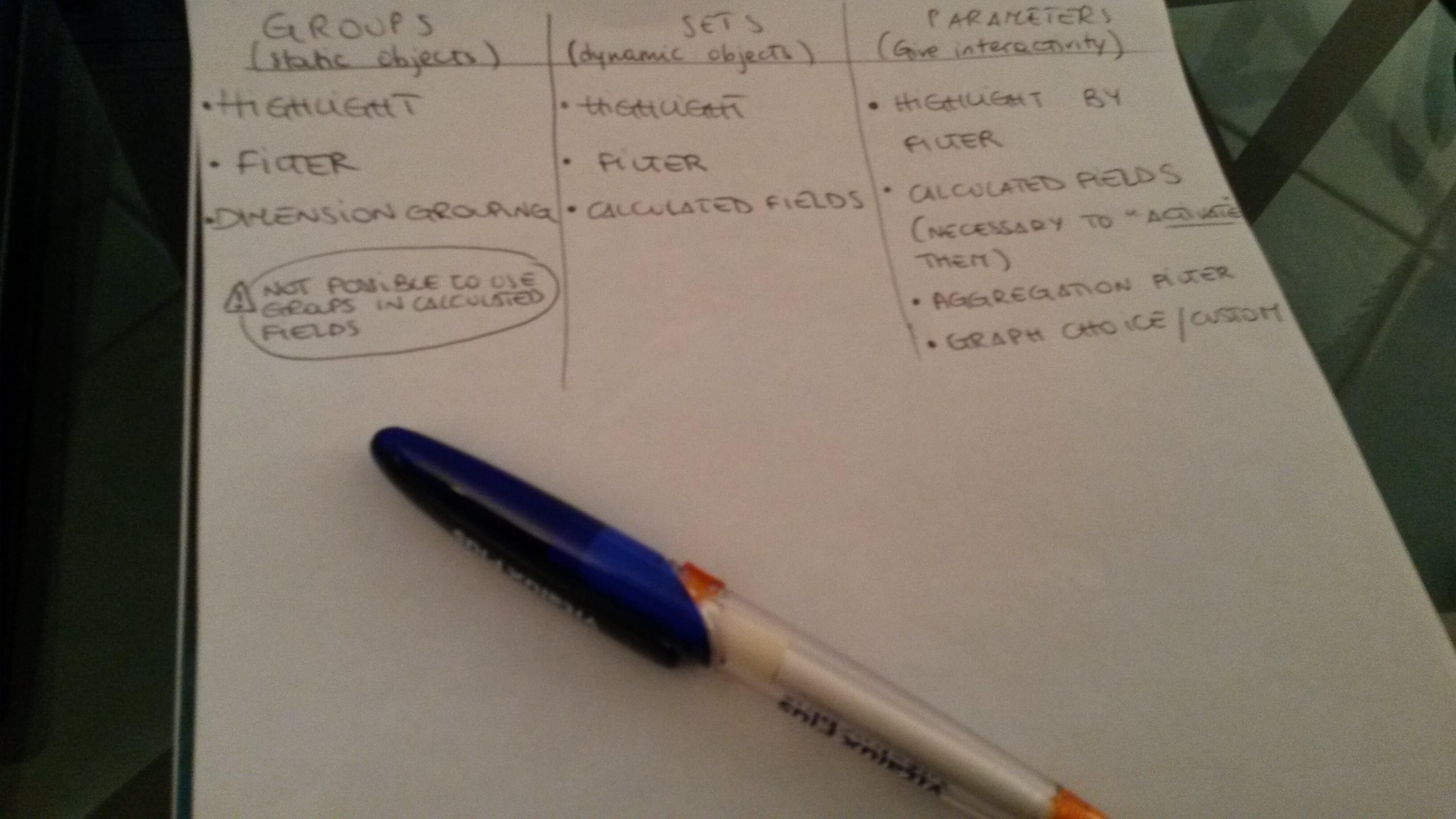 Table group-set-parameter