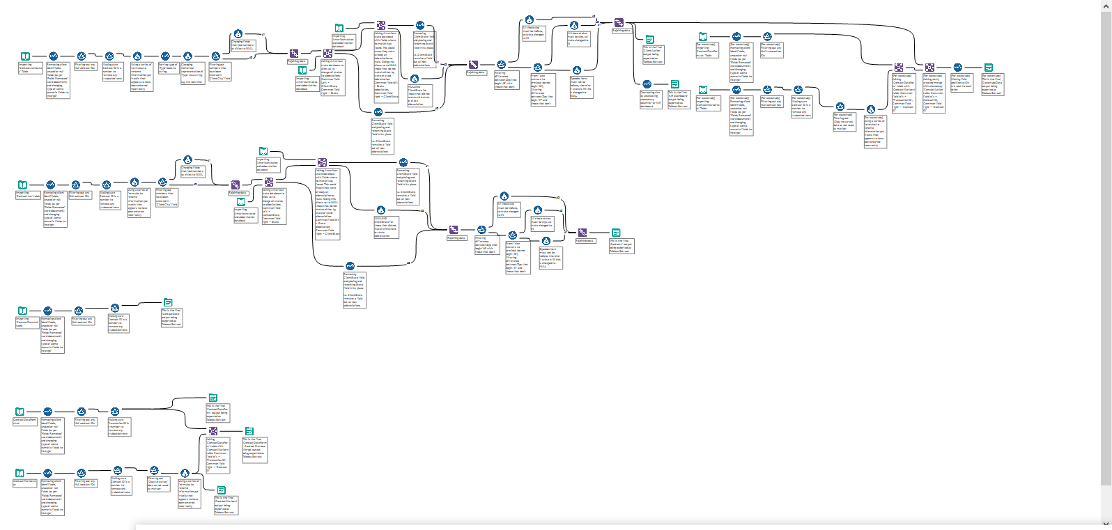 Alteryx Workflow