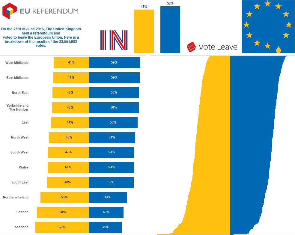 EU Referendum - Amanda