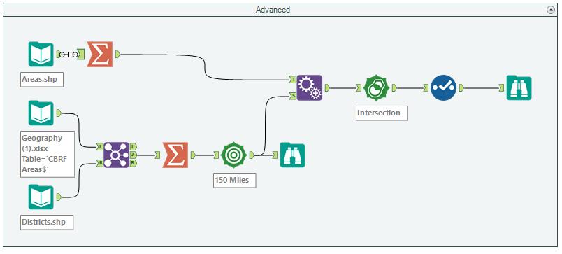 Advanced Voronoi Workflow