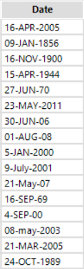 Dates list
