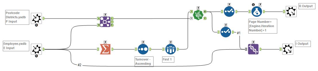 Iterative Macro Workflow