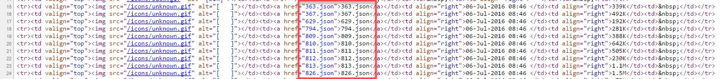 Source code actual