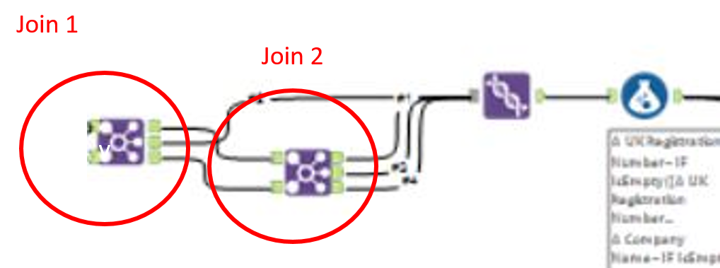 example join 1
