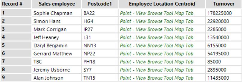 home postcode table