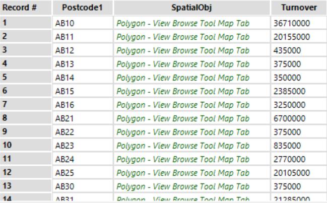 postcode table