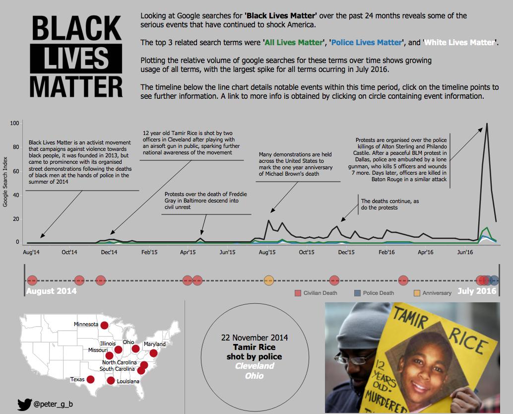 4_Black Lives Matter
