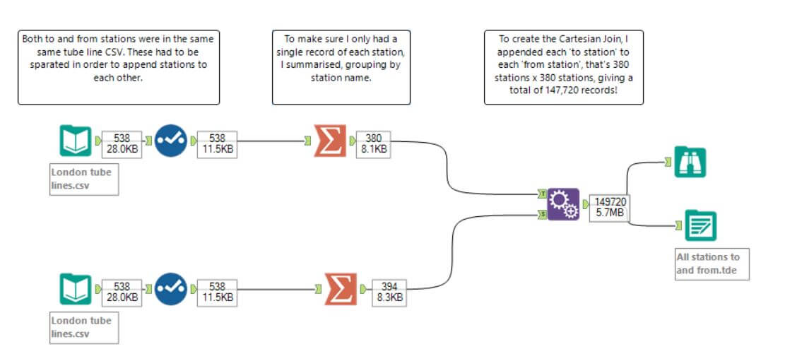 alteryx wrk flow