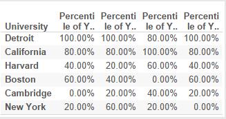 percentile2