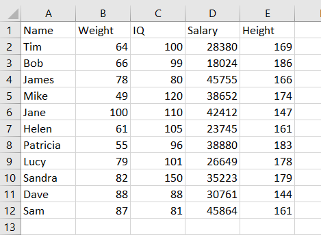 cross-tab-data-24oct-2016