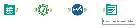 point-workflow
