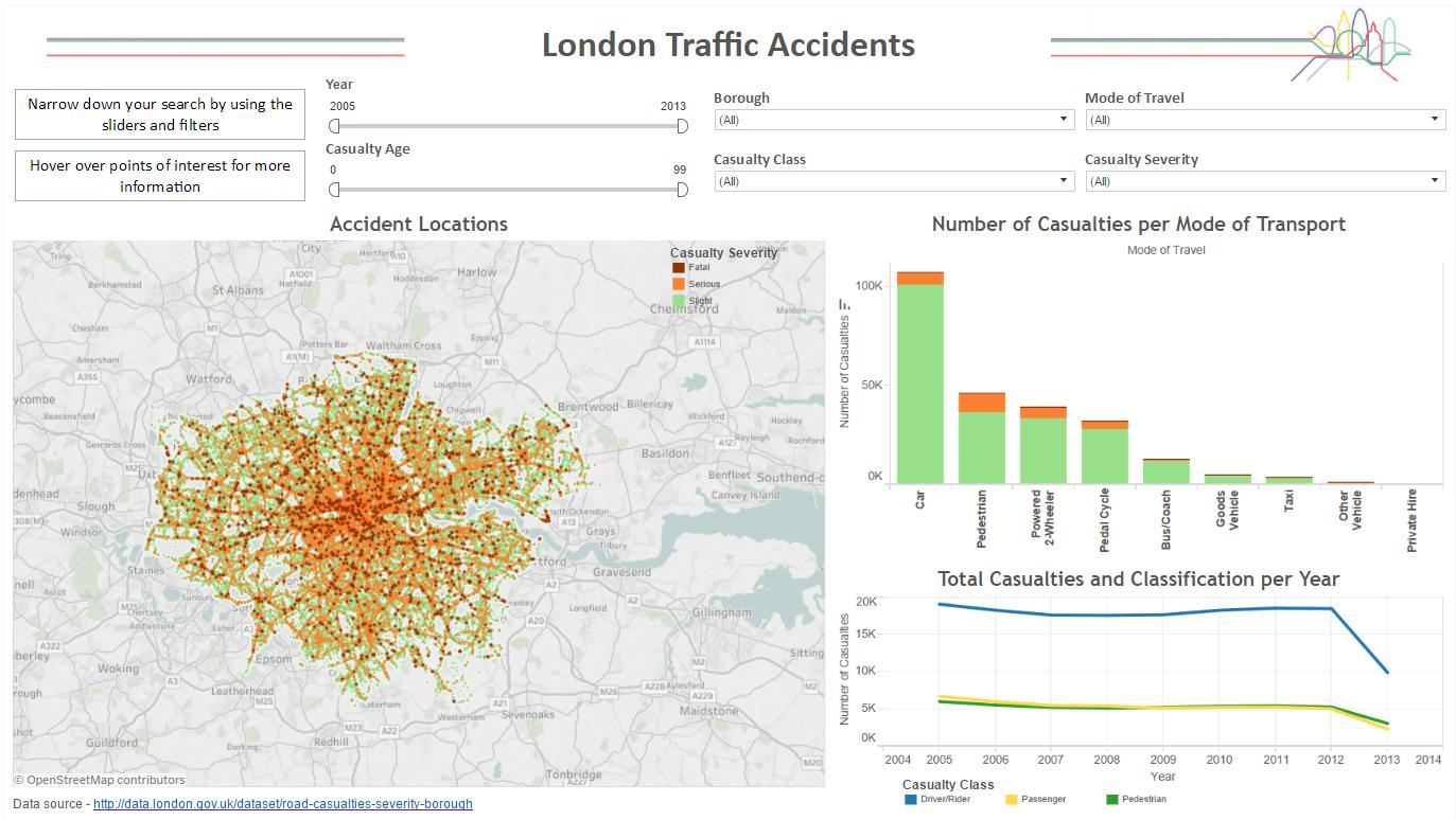 london-traffic-printscreen