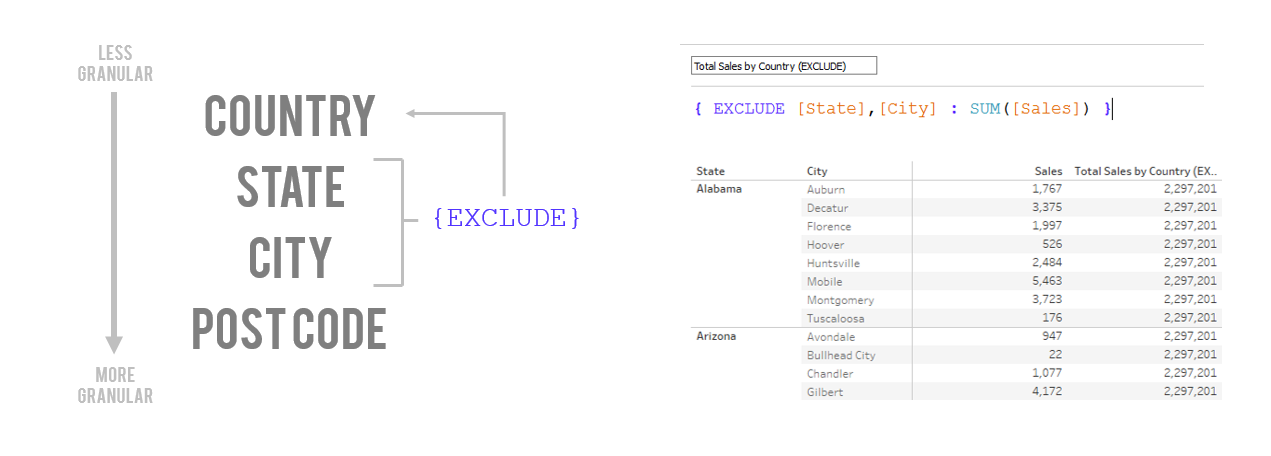exclude-eg2