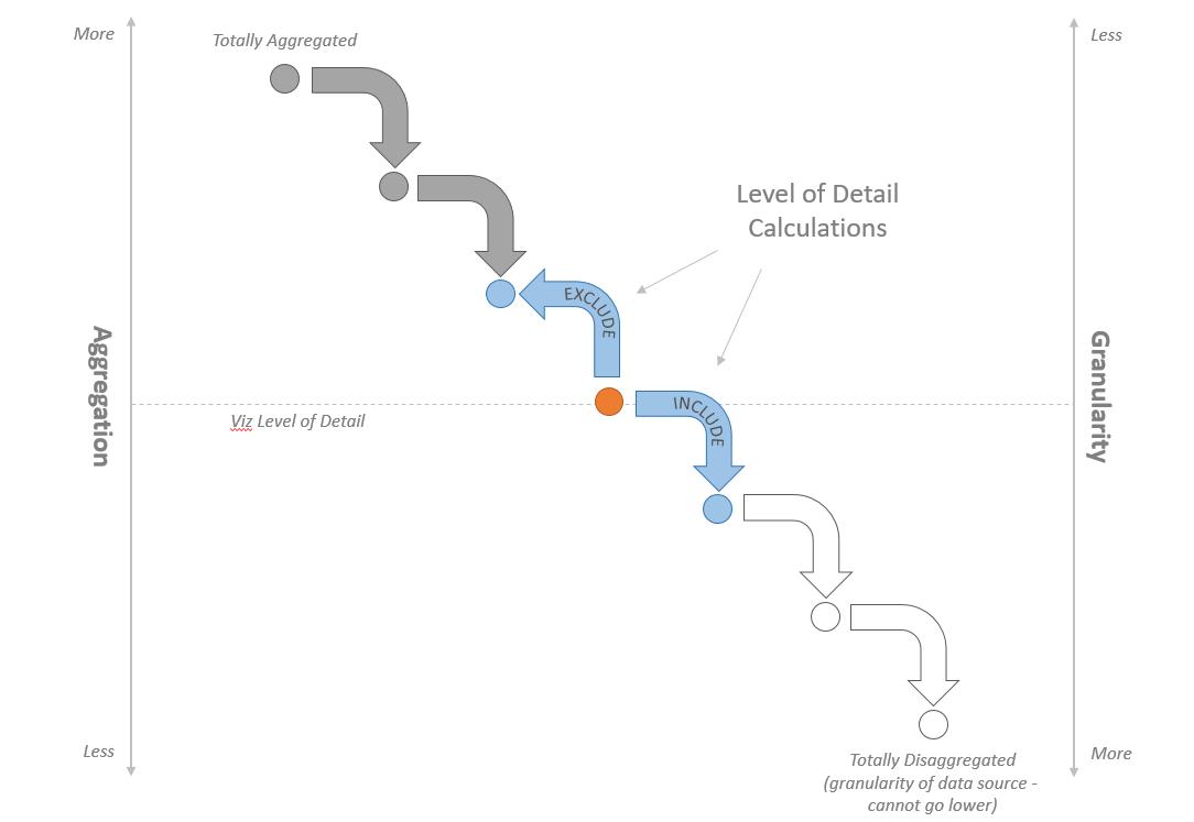 lod-chart2