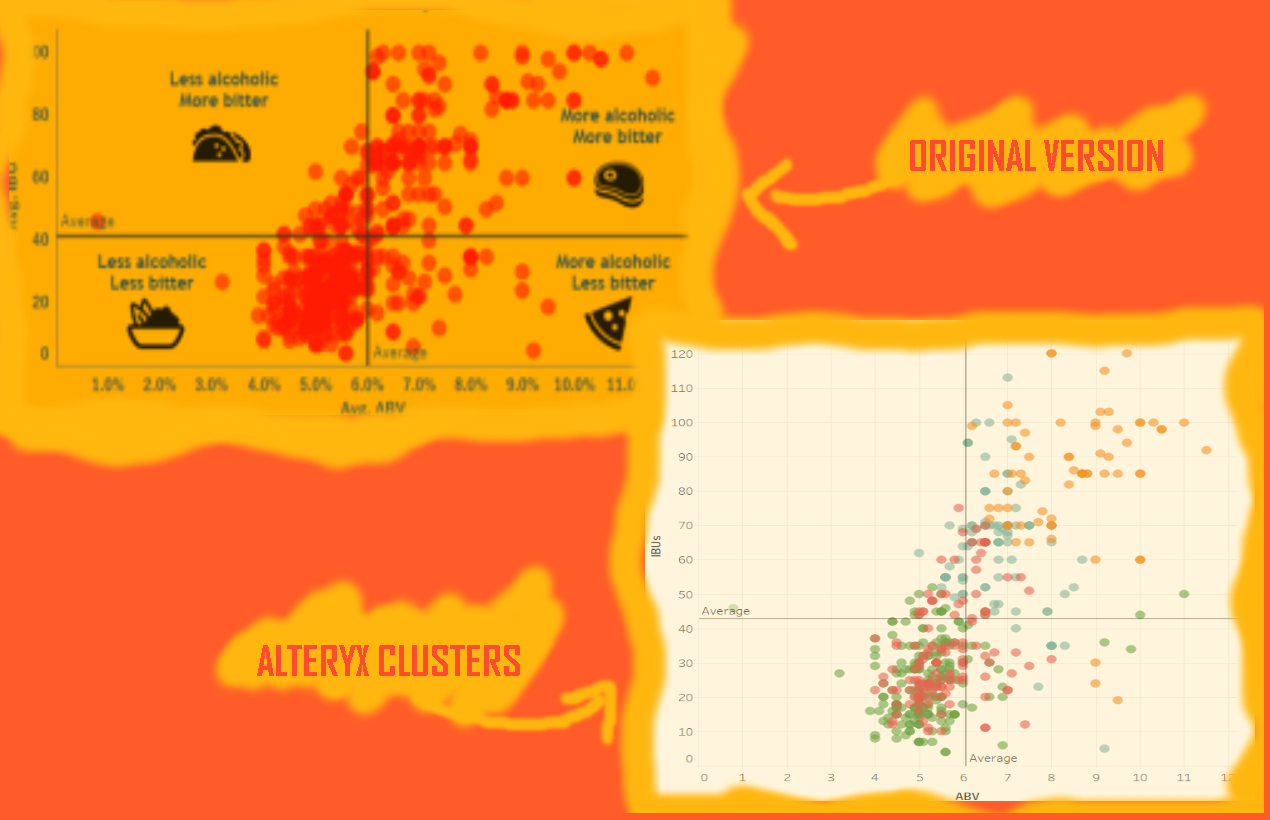 cluster analysis in alteryx cluster analysis in tableau