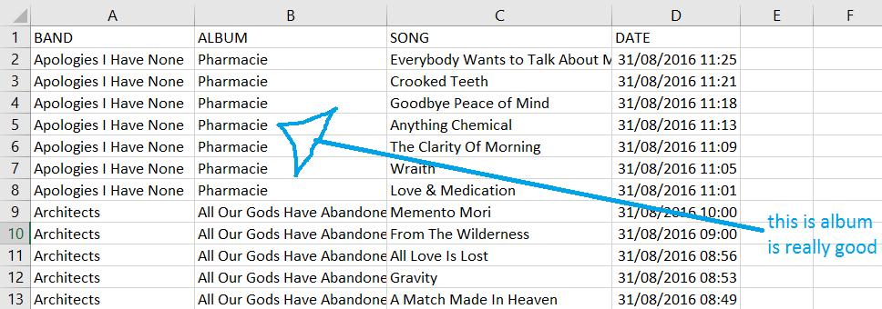 sets-blog-data