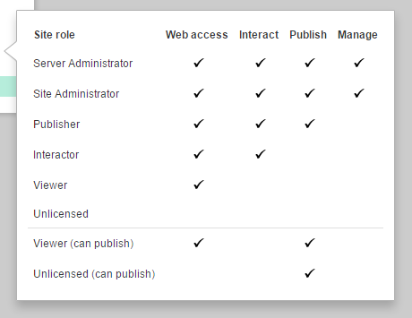 role-permissions