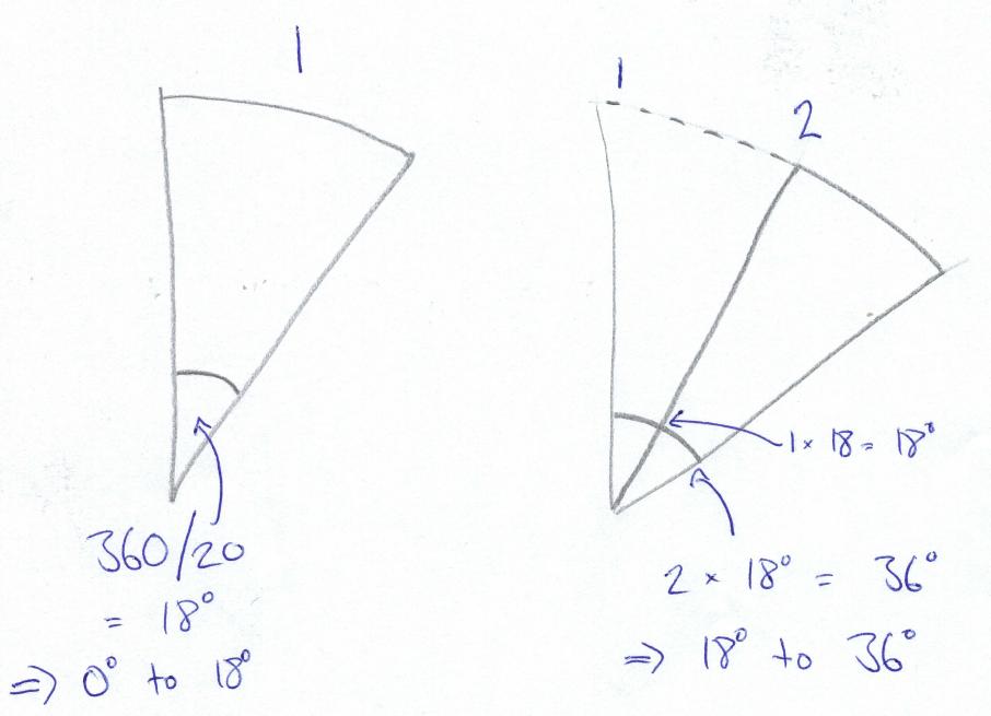 angles-1