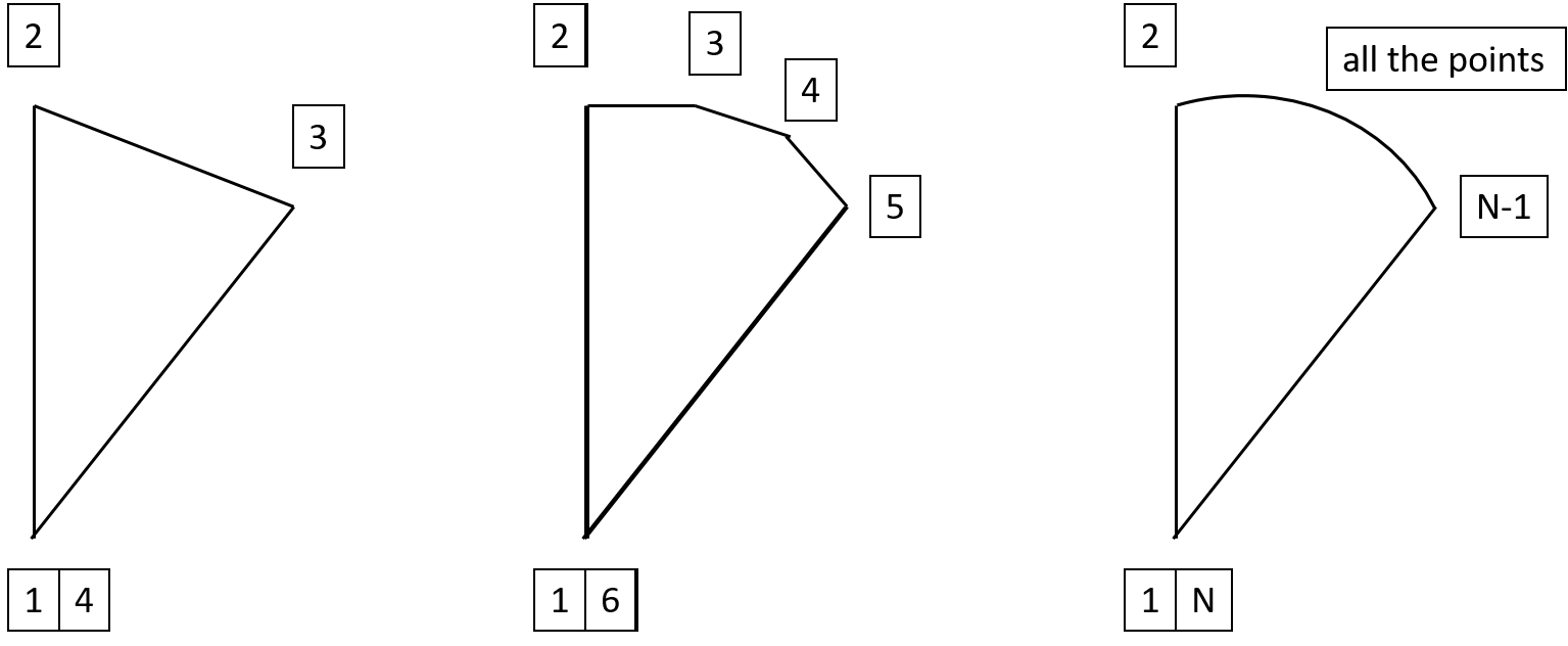 pathid-points