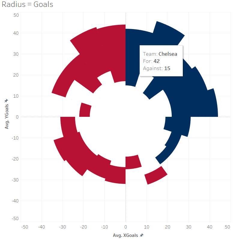 radius-goals