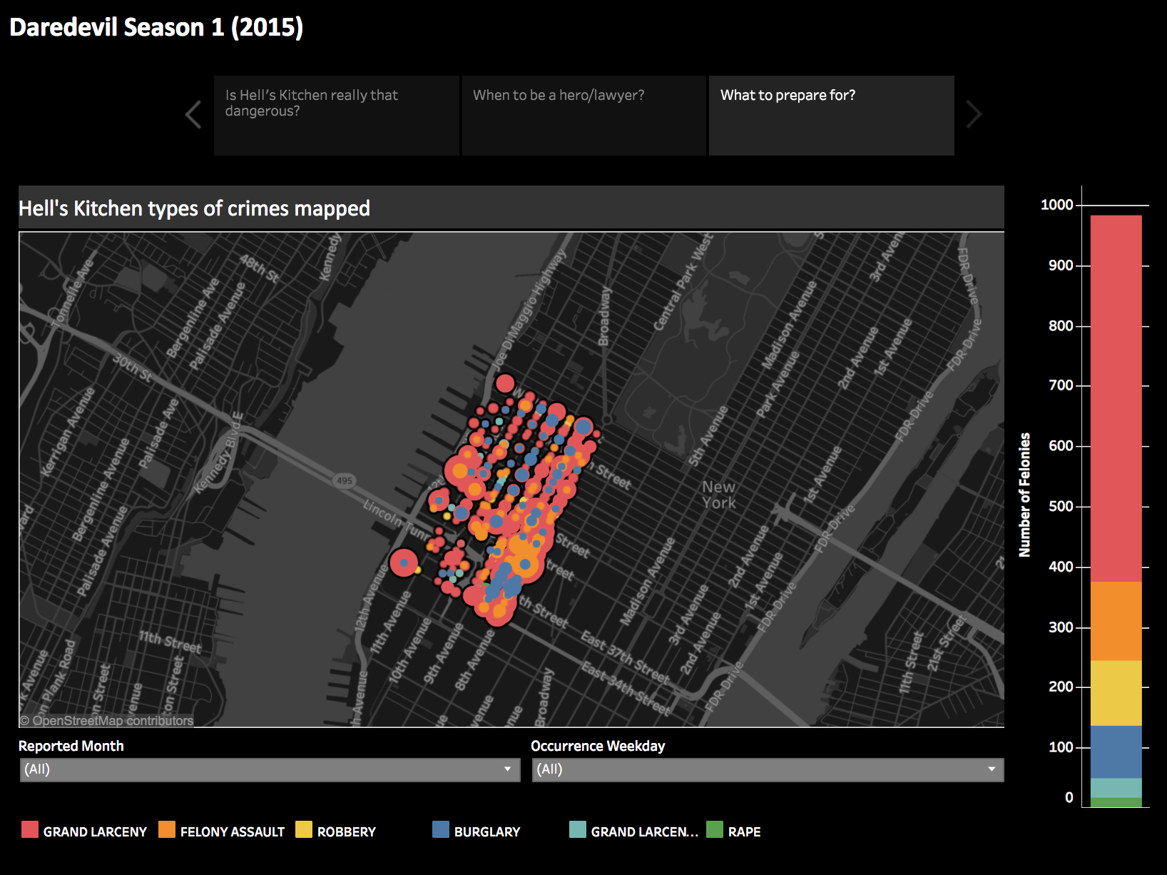 Wiktoria Gryniec explores crimes in New York's Hell's Kitchen neighborhood in this story points viz