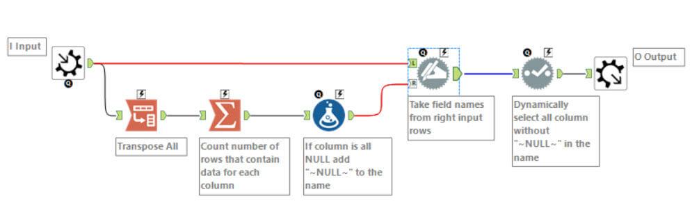 Remove Null Columns Macro