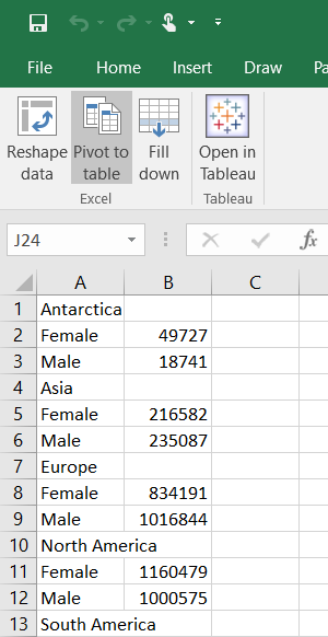 After pivot to table