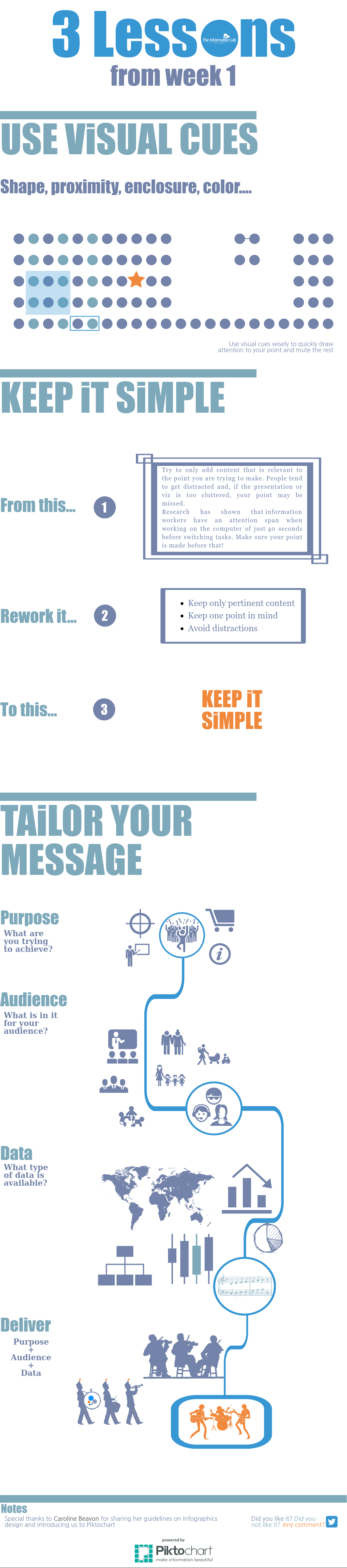 Infographic for Visual Cues, Simplicity and Tailoring