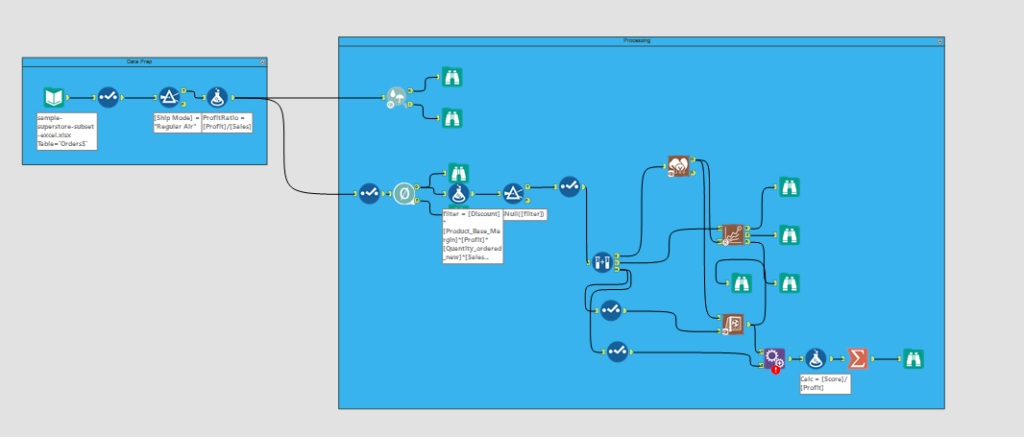 yet another alteryx workflow with the same data prep steps, changing only the calculation part