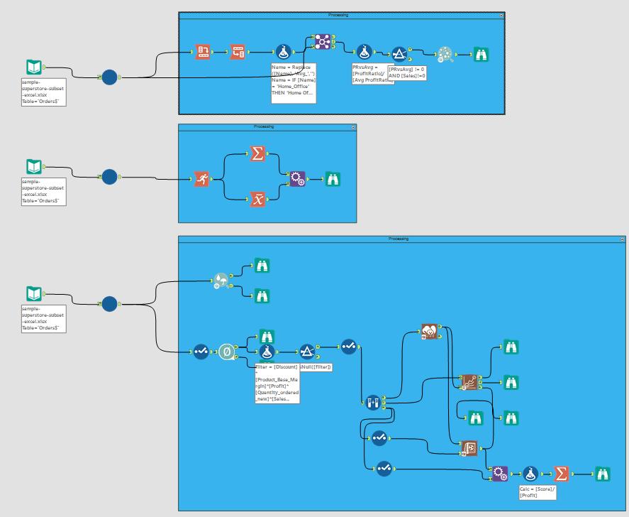 workflow with macros is unaltered
