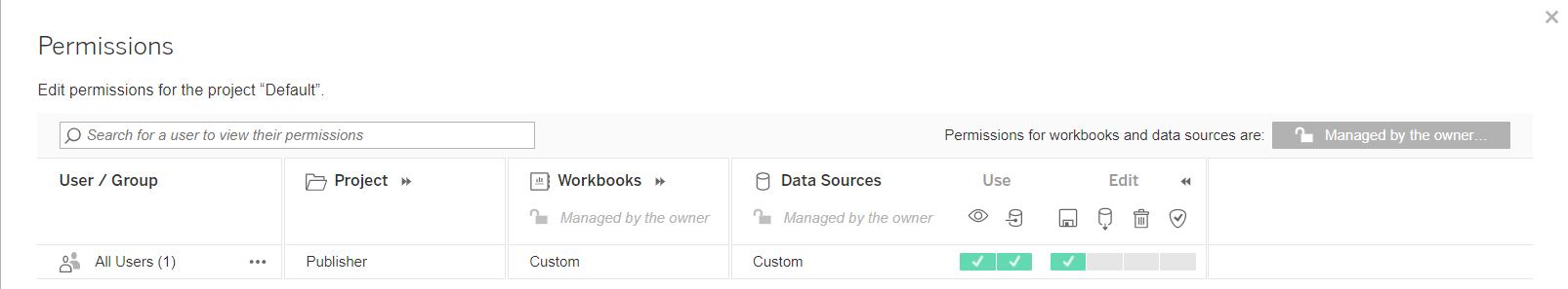 tableau server default project permissions - datasources