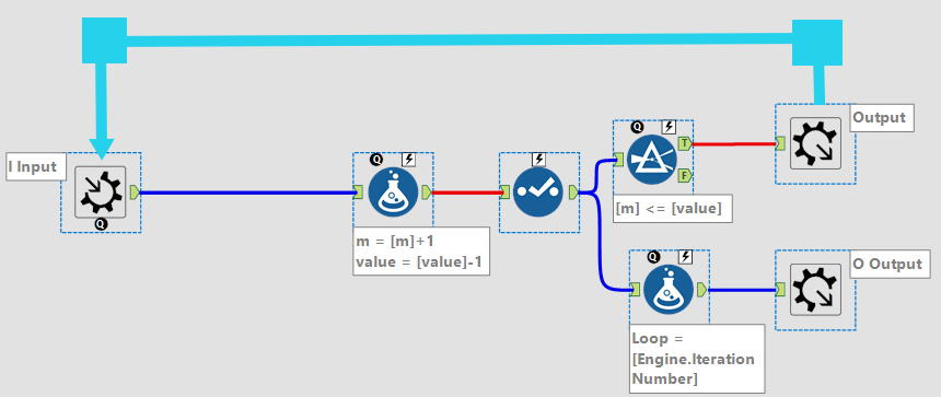 connected loop