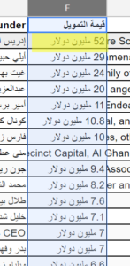 arabic numbers typed arabic